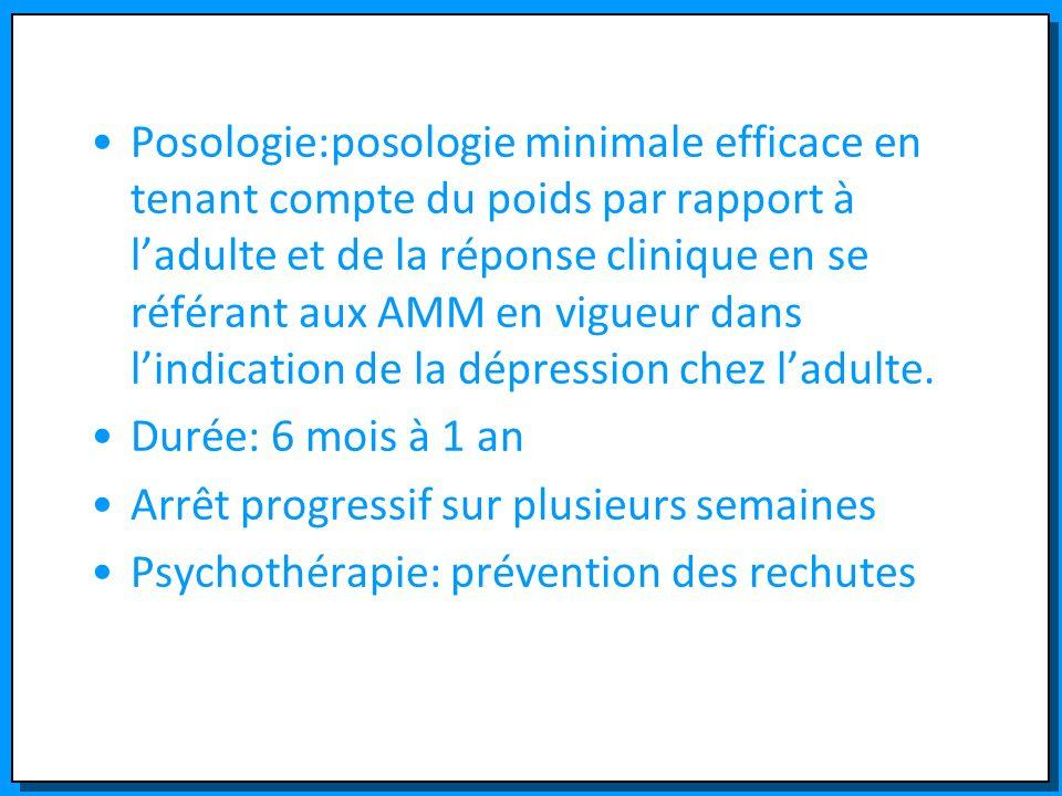 Posologie:posologie minimale efficace en tenant compte du poids par rapport à l'adulte et de la réponse clinique en se référant aux AMM en vigueur dans l'indication de la dépression chez l'adulte.