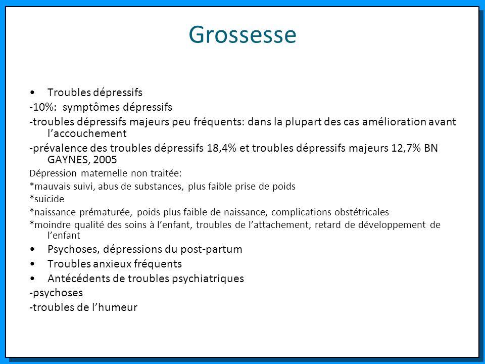 Grossesse Troubles dépressifs -10%: symptômes dépressifs
