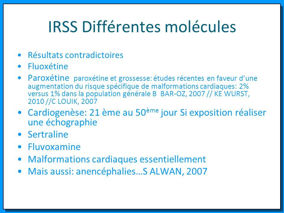 IRSS Différentes molécules