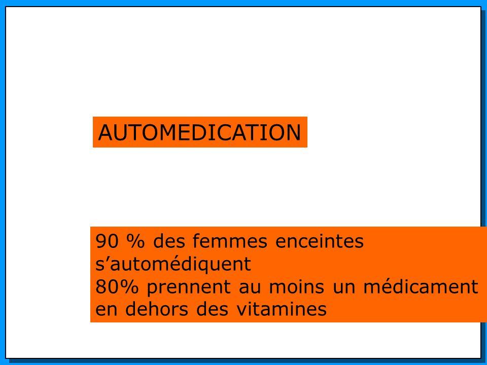 AUTOMEDICATION 90 % des femmes enceintes s'automédiquent
