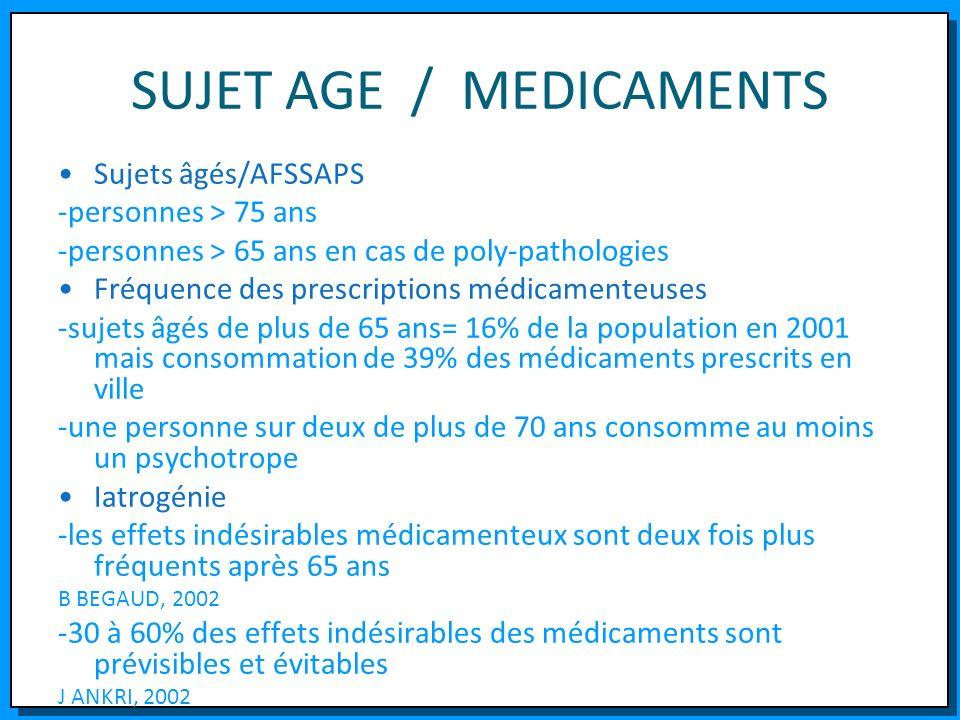 SUJET AGE / MEDICAMENTS