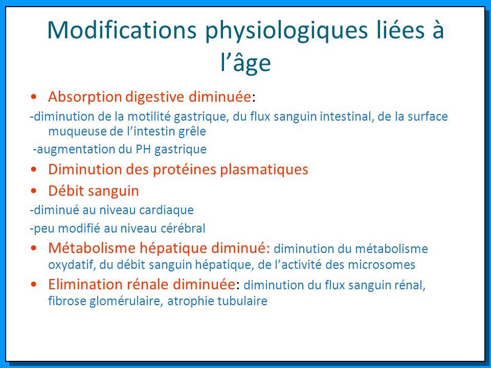 Modifications physiologiques liées à l'âge