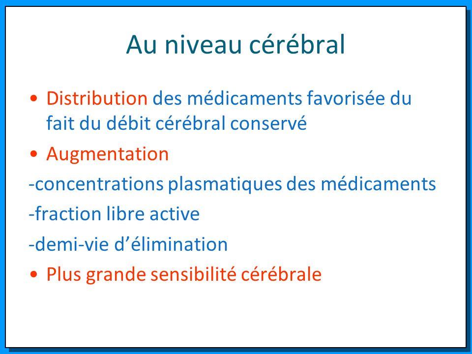 Au niveau cérébral Distribution des médicaments favorisée du fait du débit cérébral conservé. Augmentation.
