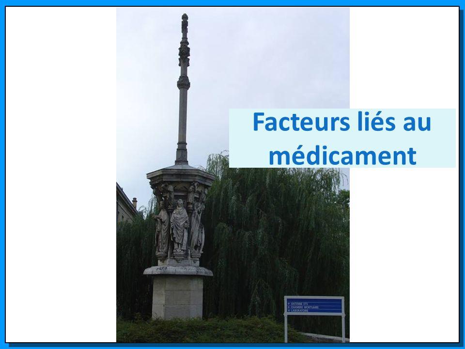 Facteurs liés au médicament
