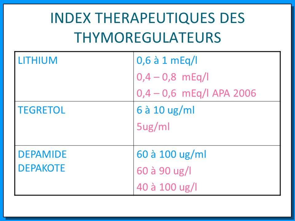 INDEX THERAPEUTIQUES DES THYMOREGULATEURS