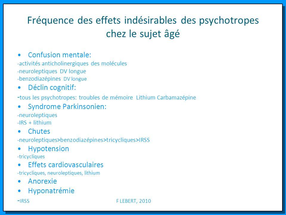 Fréquence des effets indésirables des psychotropes chez le sujet âgé