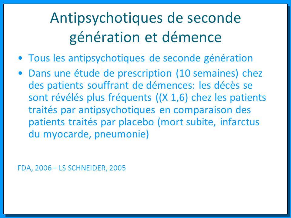 Antipsychotiques de seconde génération et démence