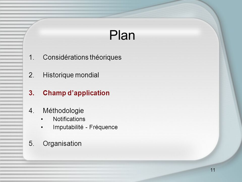 Plan Considérations théoriques Historique mondial Champ d'application