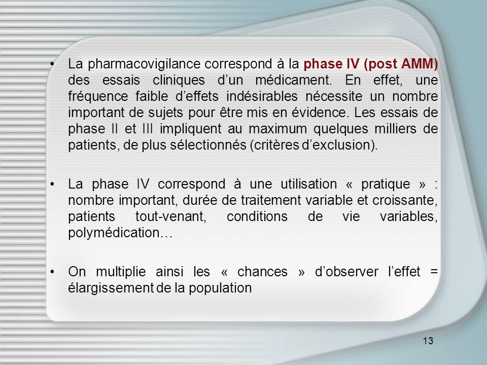 La pharmacovigilance correspond à la phase IV (post AMM) des essais cliniques d'un médicament. En effet, une fréquence faible d'effets indésirables nécessite un nombre important de sujets pour être mis en évidence. Les essais de phase II et III impliquent au maximum quelques milliers de patients, de plus sélectionnés (critères d'exclusion).
