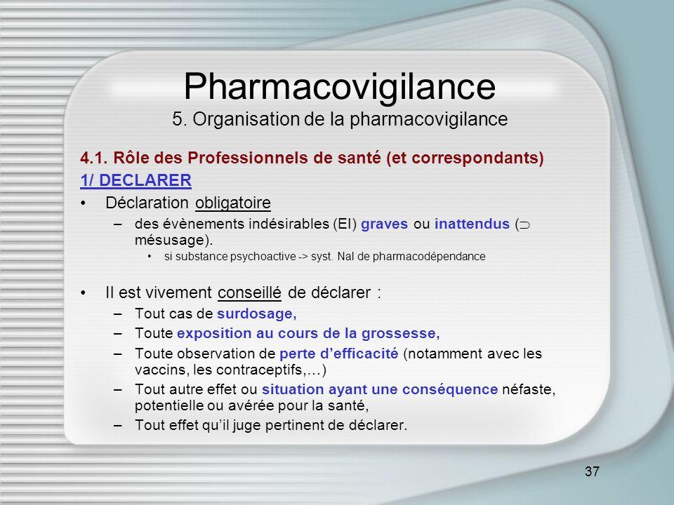 Pharmacovigilance 5. Organisation de la pharmacovigilance