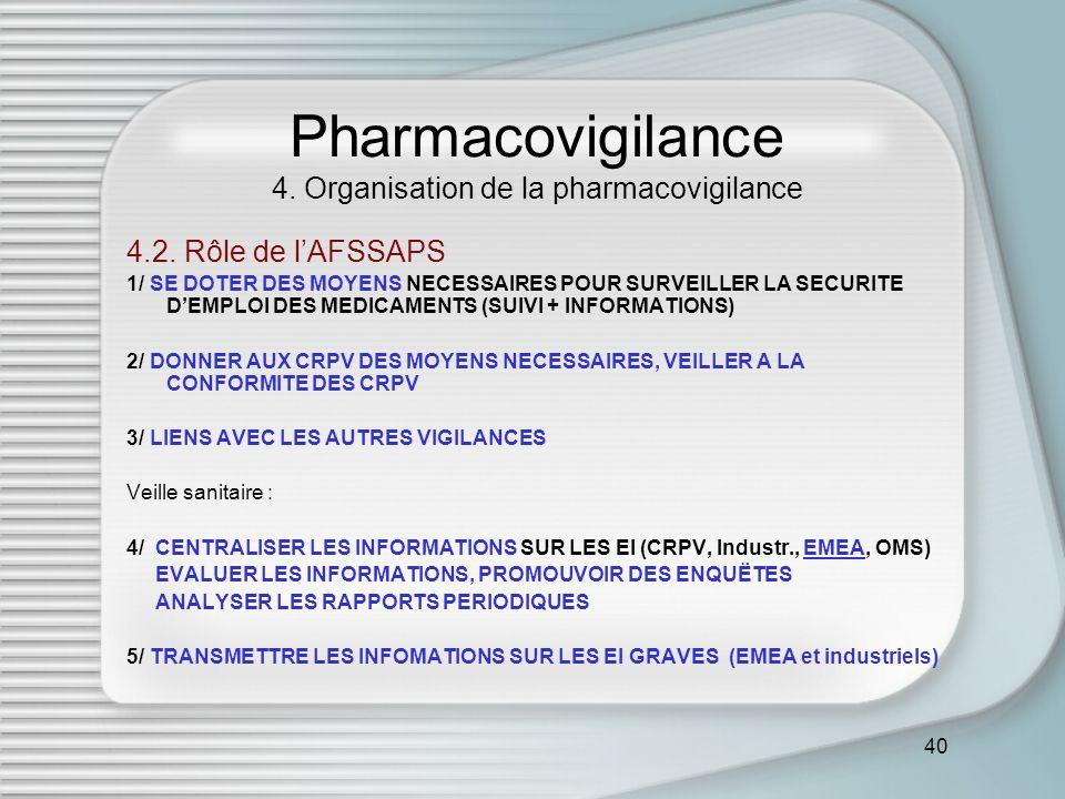 Pharmacovigilance 4. Organisation de la pharmacovigilance