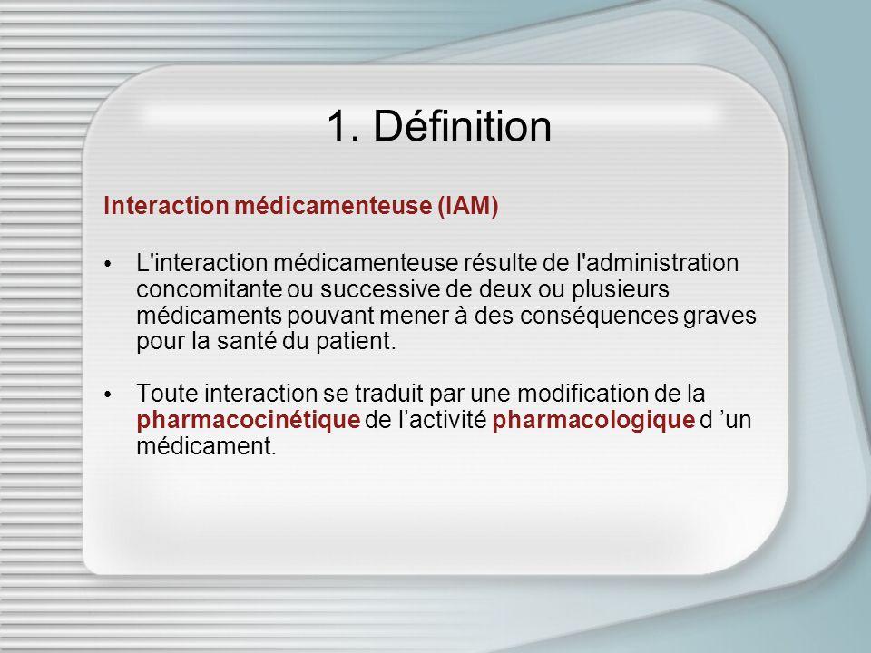 1. Définition Interaction médicamenteuse (IAM)