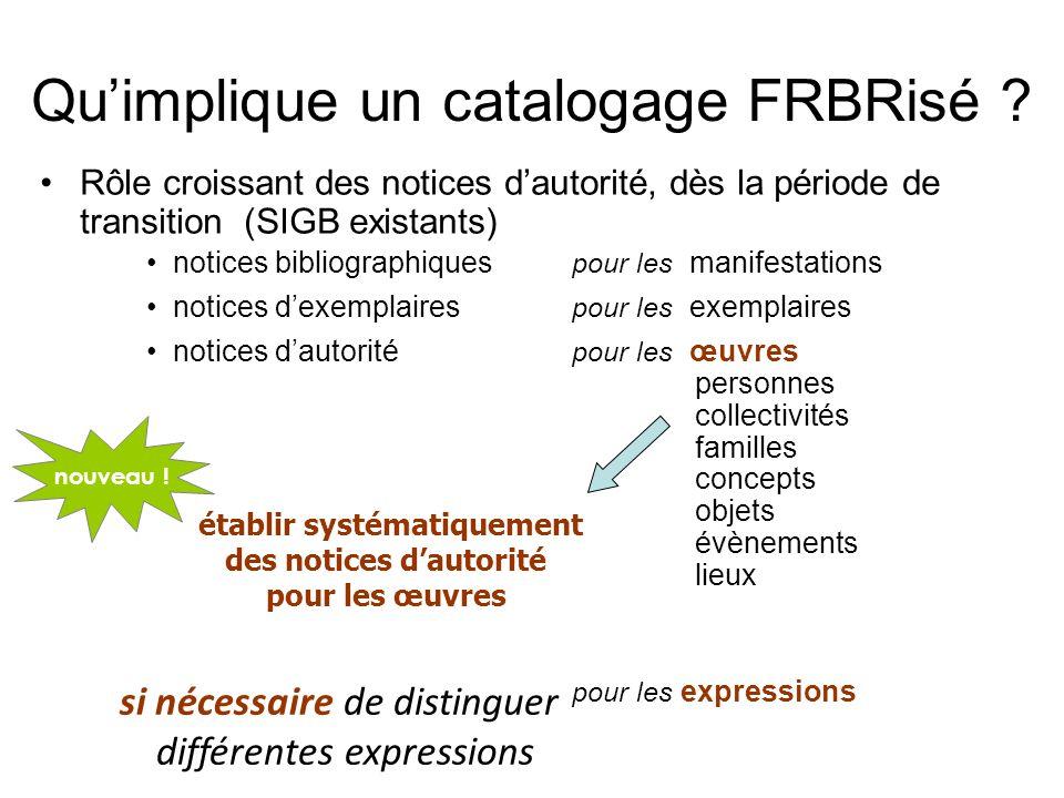 Qu'implique un catalogage FRBRisé