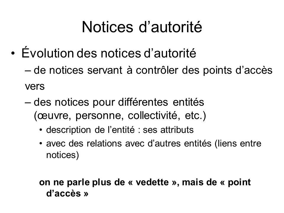 Notices d'autorité Évolution des notices d'autorité