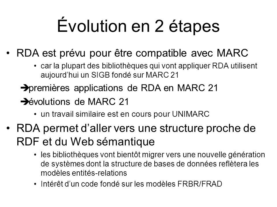 Évolution en 2 étapes RDA est prévu pour être compatible avec MARC.