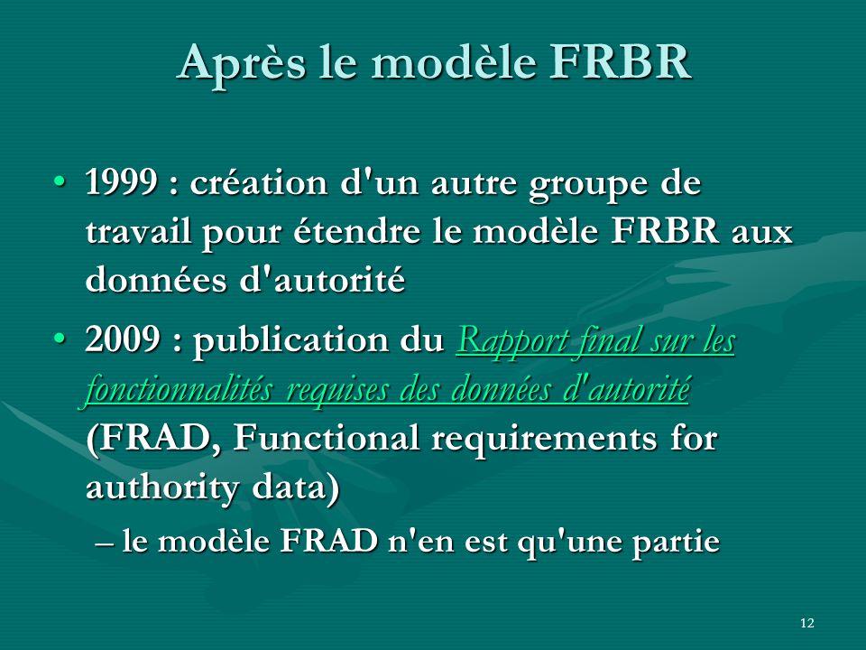 Après le modèle FRBR1999 : création d un autre groupe de travail pour étendre le modèle FRBR aux données d autorité.