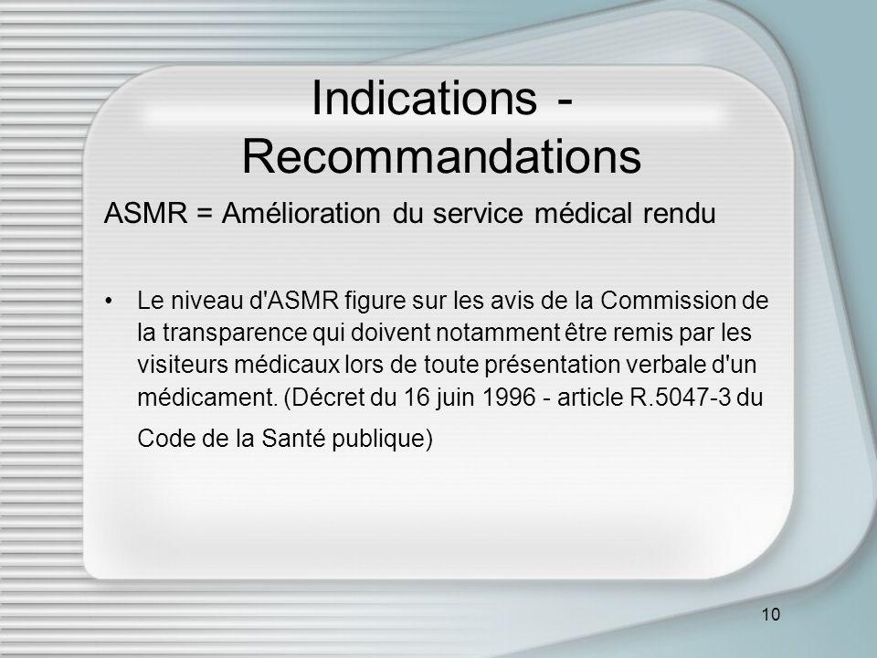 Indications - Recommandations