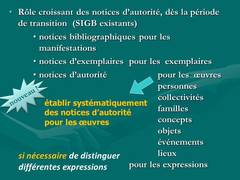 notices bibliographiques pour les manifestations