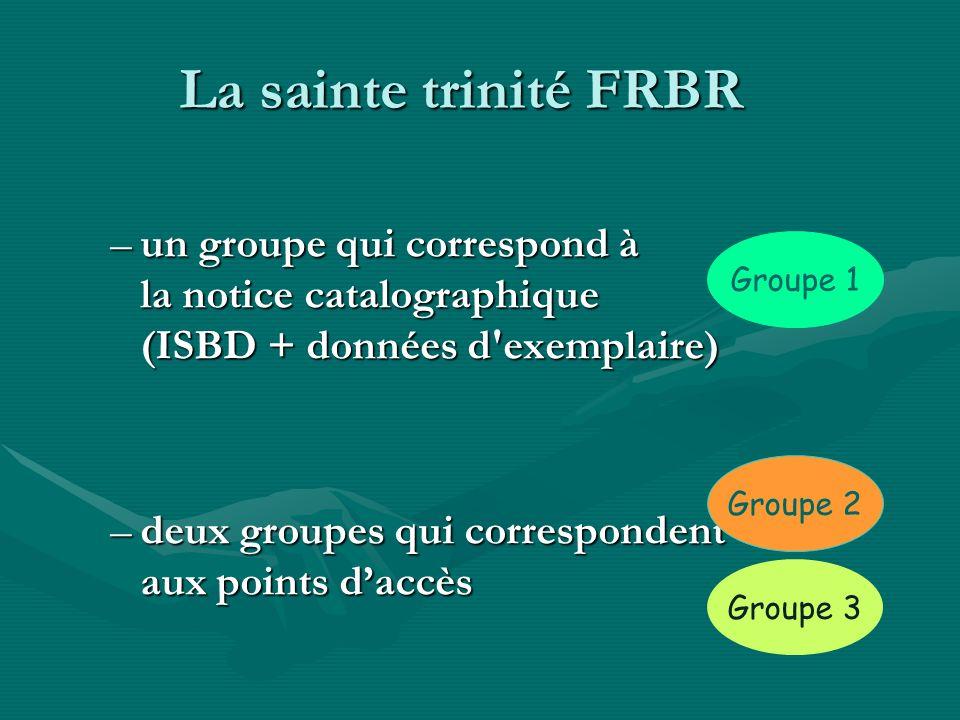 La sainte trinité FRBR un groupe qui correspond à la notice catalographique (ISBD + données d exemplaire)