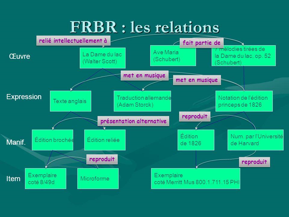 FRBR : les relations Œuvre Expression Manif. Item
