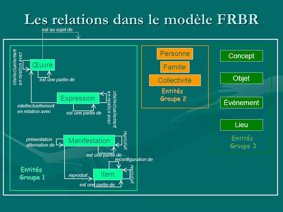 Les relations dans le modèle FRBR