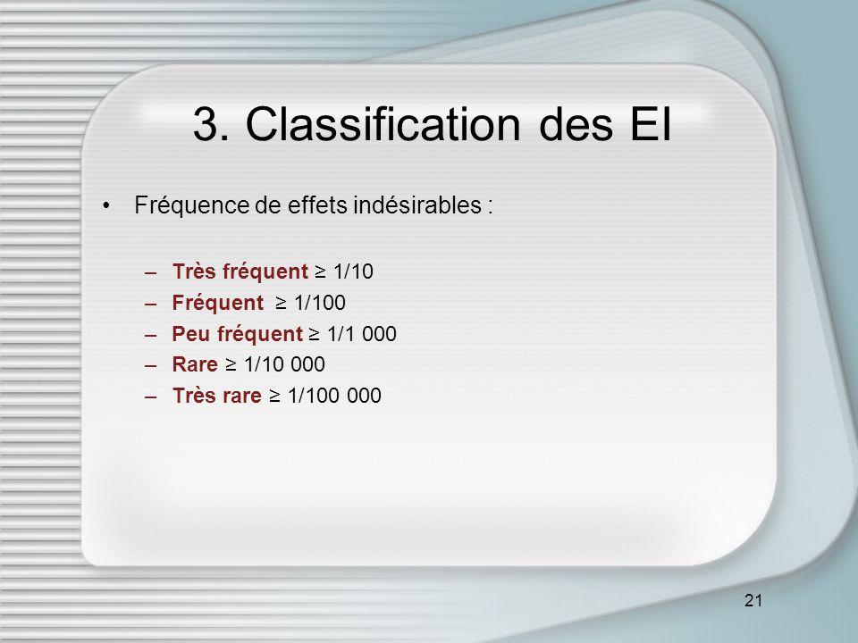 3. Classification des EI Fréquence de effets indésirables :