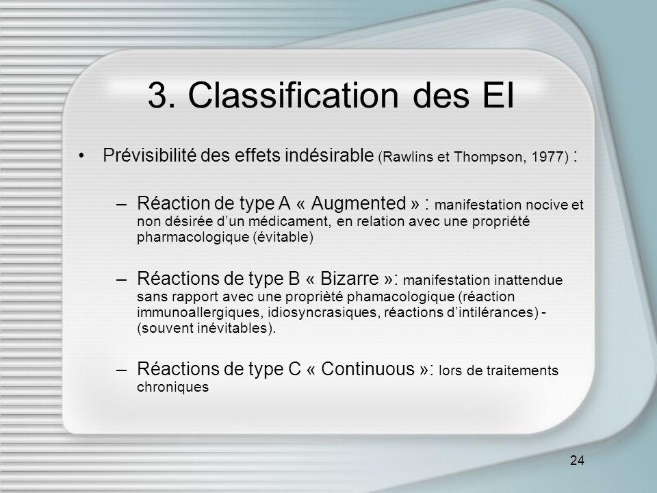 3. Classification des EI Prévisibilité des effets indésirable (Rawlins et Thompson, 1977) :