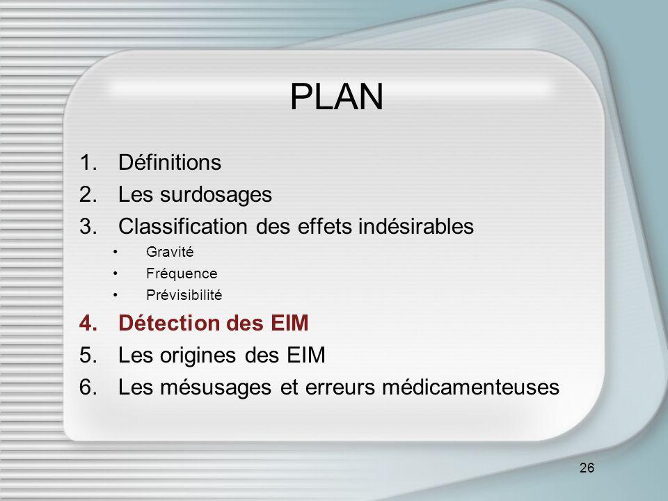 PLAN Définitions Les surdosages Classification des effets indésirables