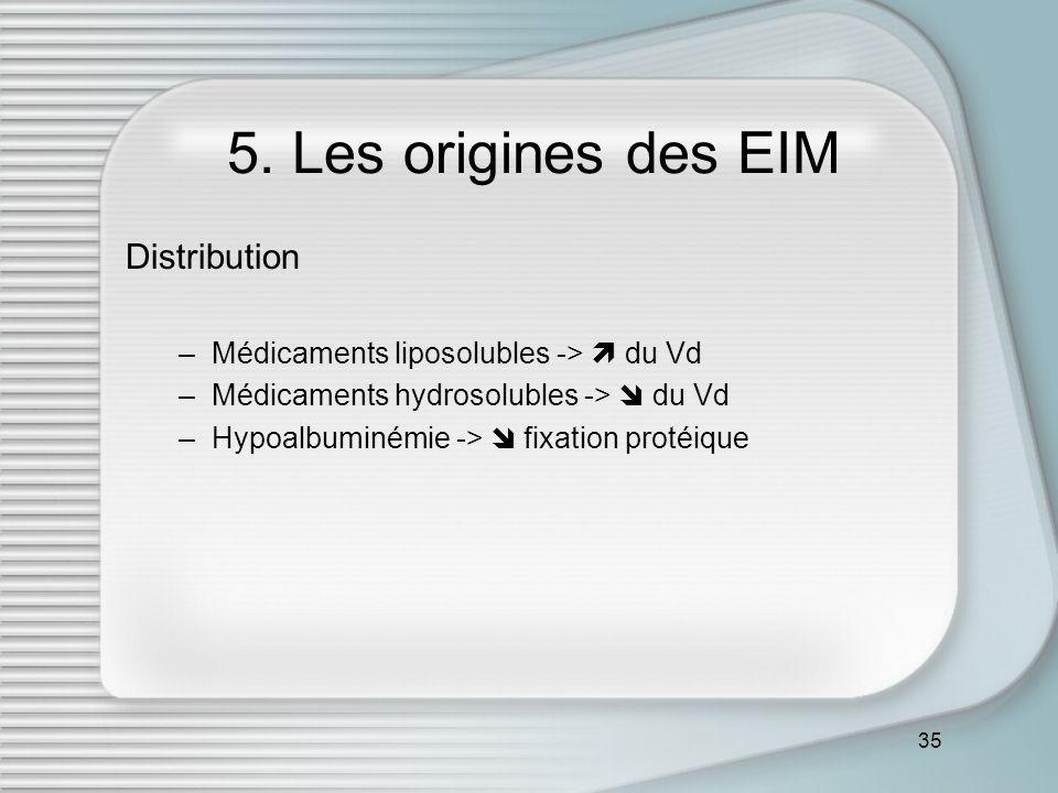 5. Les origines des EIM Distribution