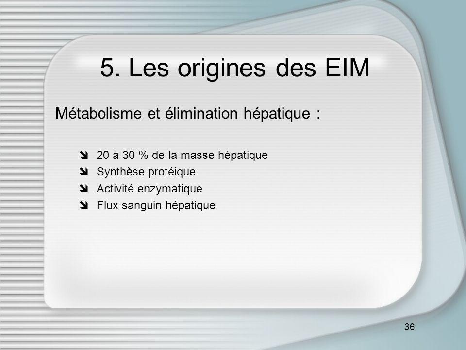 5. Les origines des EIM Métabolisme et élimination hépatique :