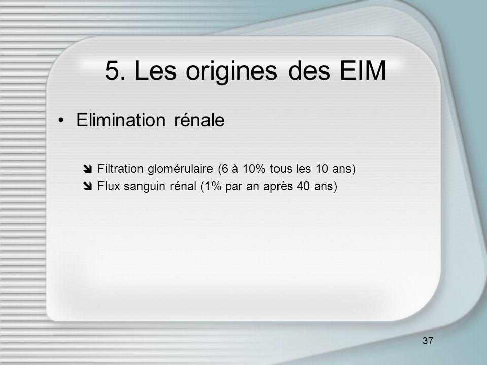 5. Les origines des EIM Elimination rénale