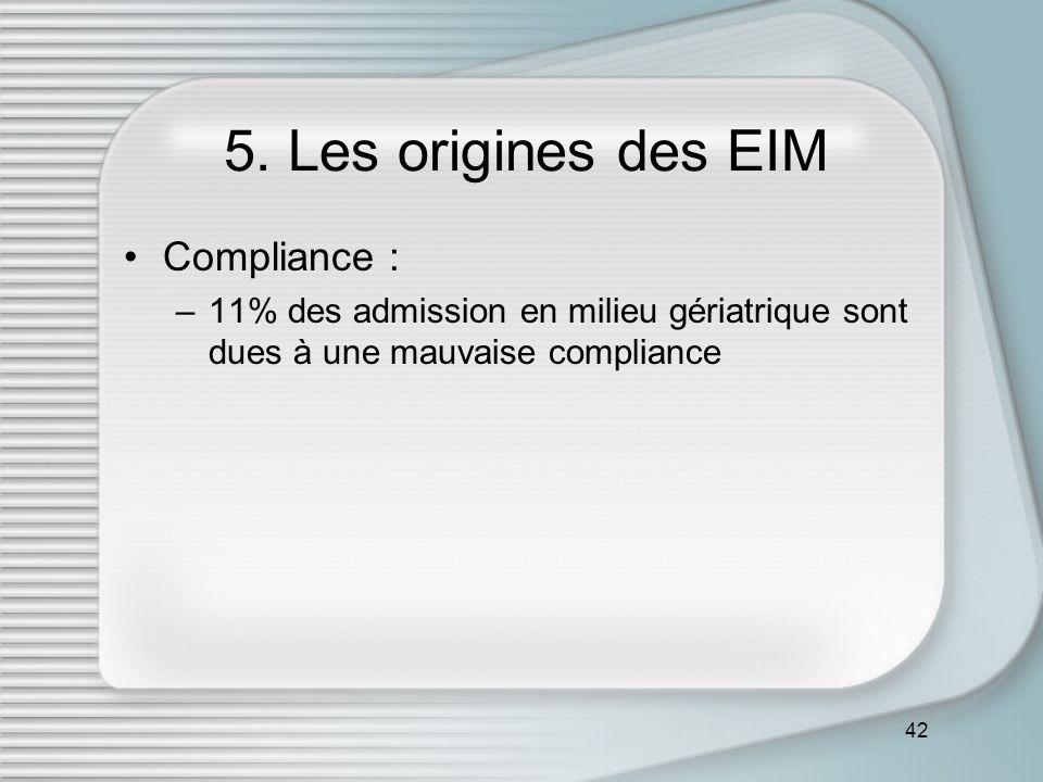 5. Les origines des EIM Compliance :