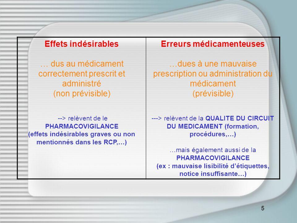 … dus au médicament correctement prescrit et administré