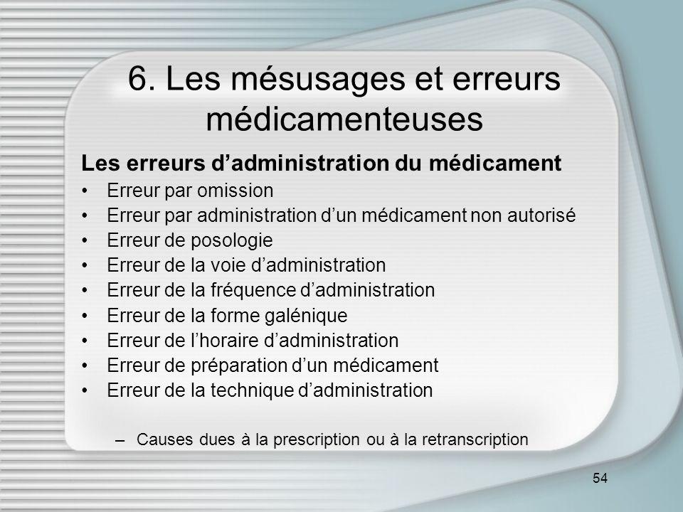 6. Les mésusages et erreurs médicamenteuses