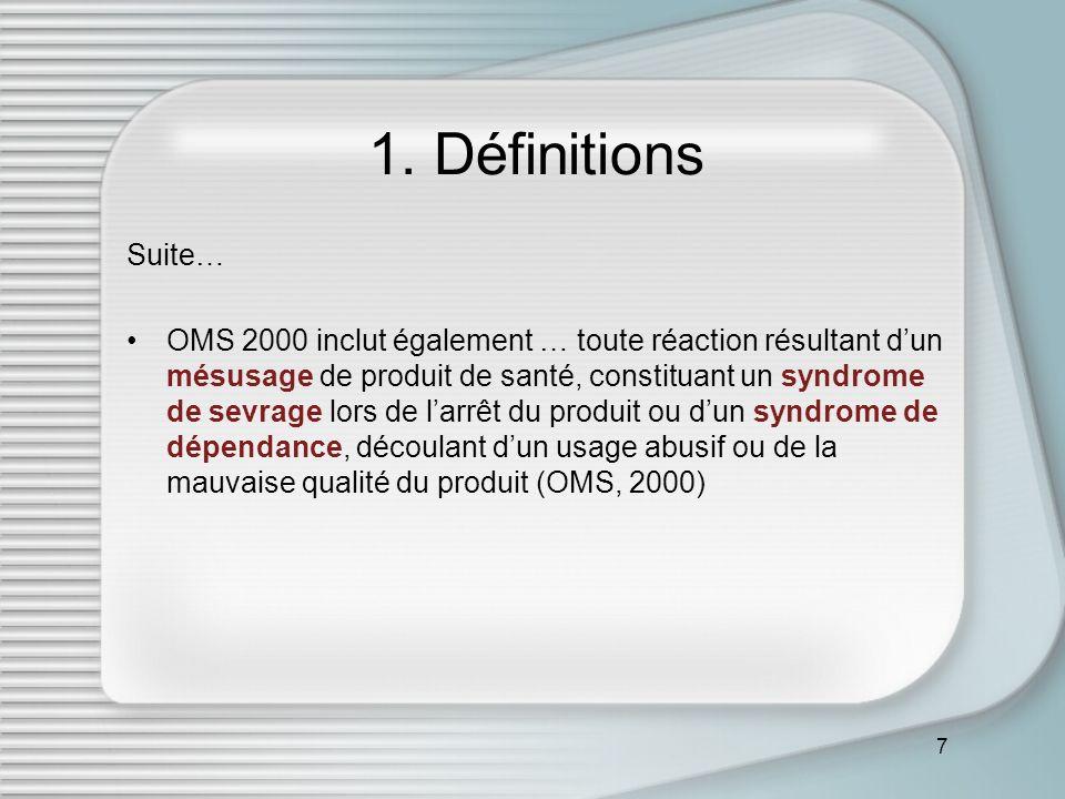 1. Définitions Suite…
