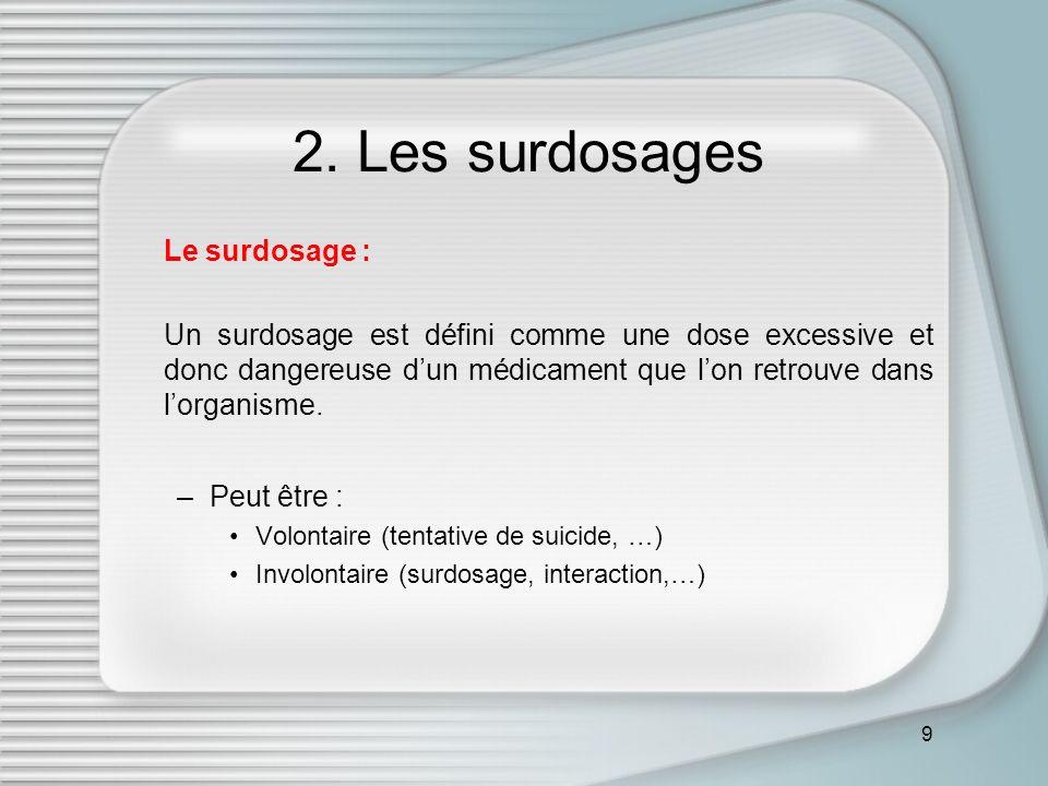 2. Les surdosages Le surdosage :