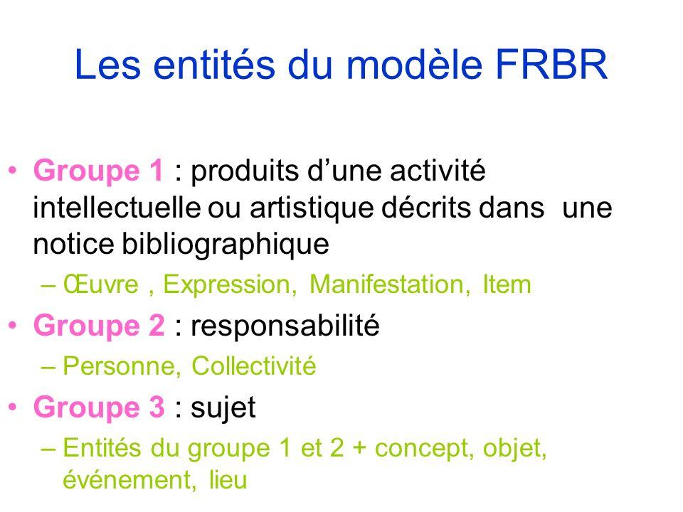 Les entités du modèle FRBR