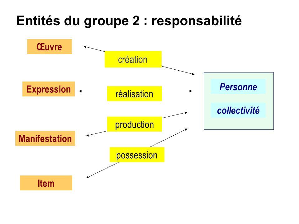 Entités du groupe 2 : responsabilité