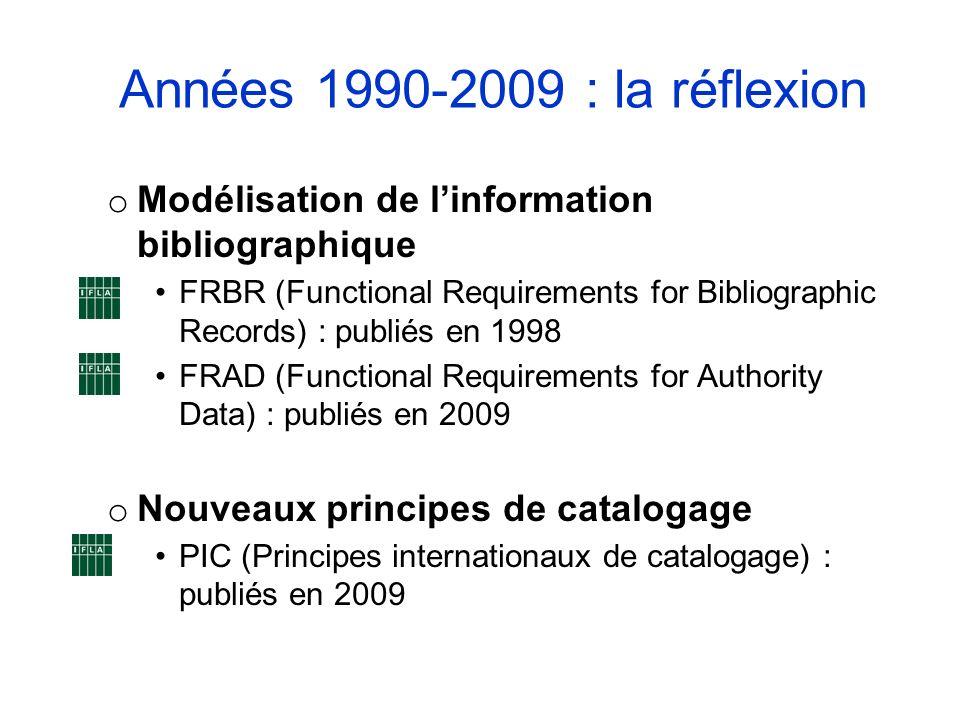 Années 1990-2009 : la réflexionModélisation de l'information bibliographique.