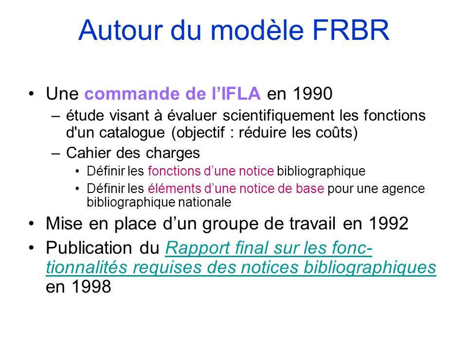 Autour du modèle FRBR Une commande de l'IFLA en 1990