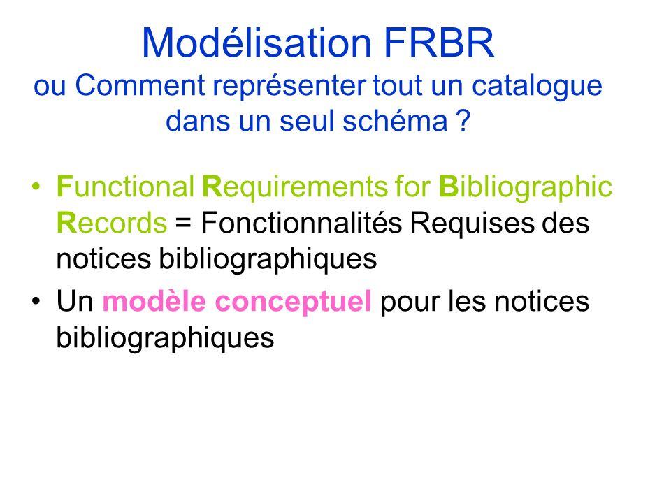 Modélisation FRBR ou Comment représenter tout un catalogue dans un seul schéma