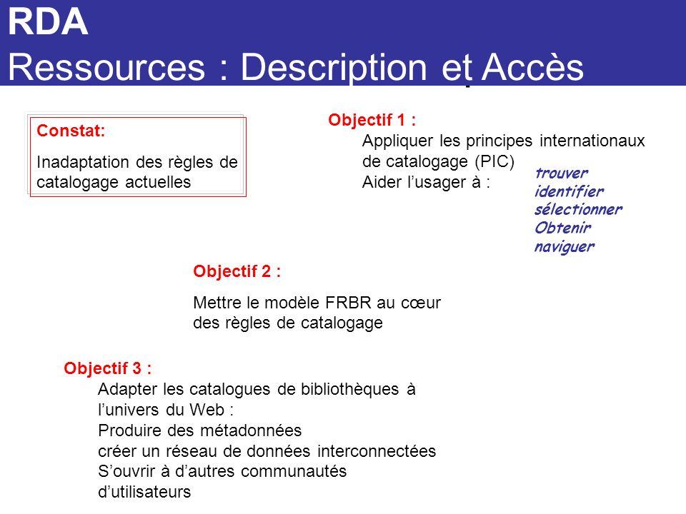 RDA caractéristiques RDA Ressources : Description et Accès