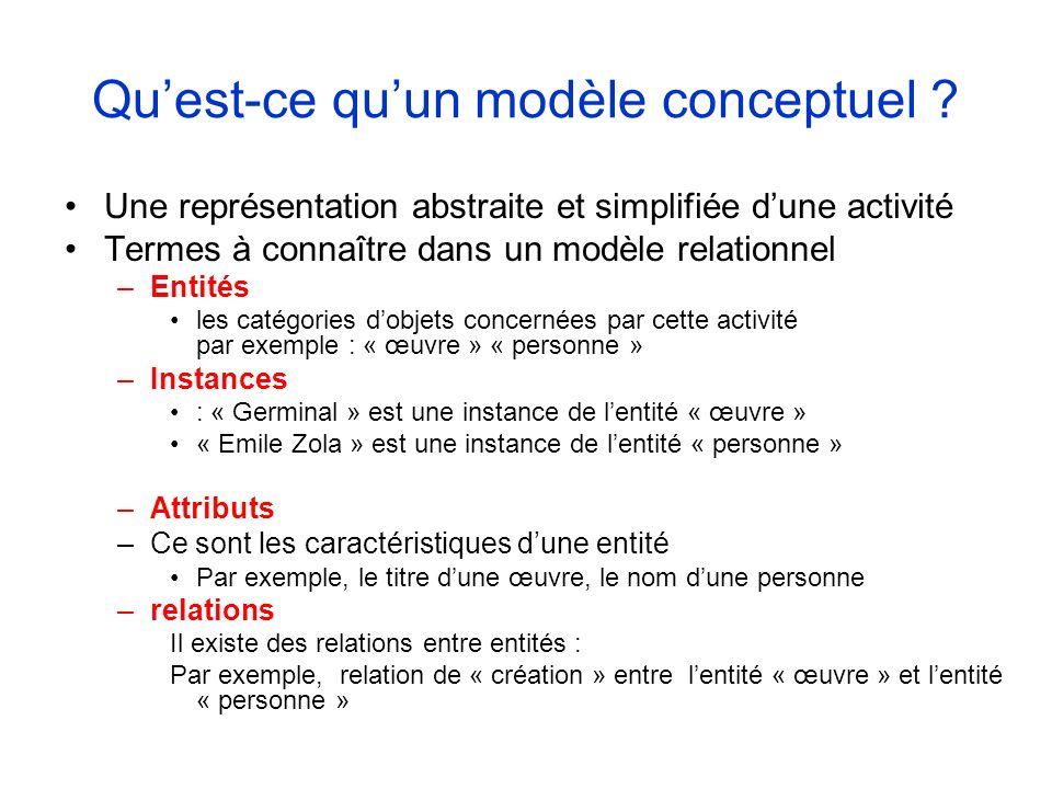 Qu'est-ce qu'un modèle conceptuel