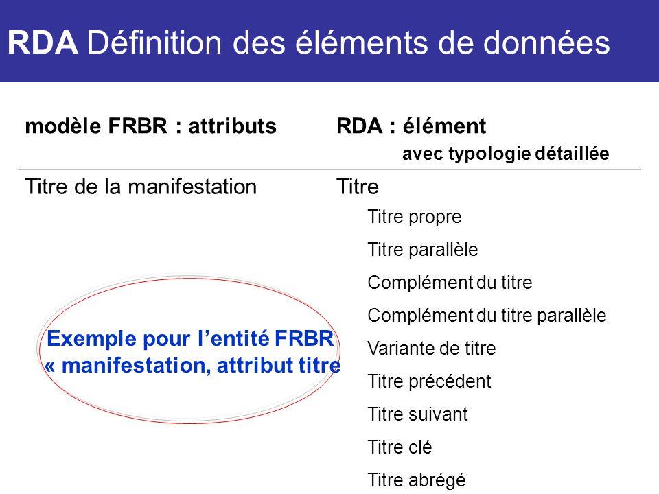 Exemple pour l'entité FRBR « manifestation, attribut titre