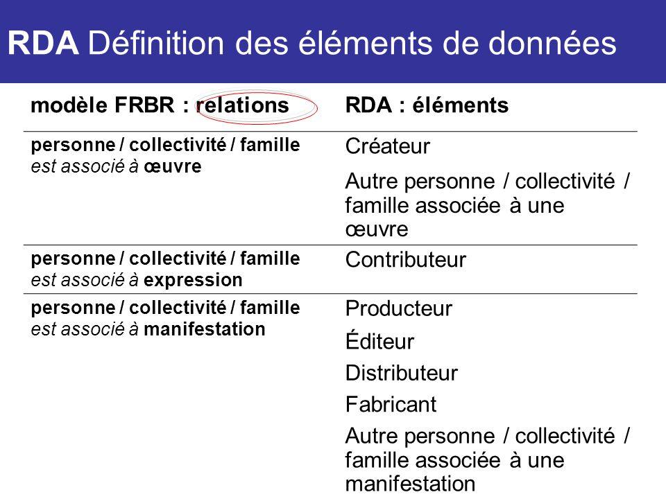 RDA Définition des éléments de données