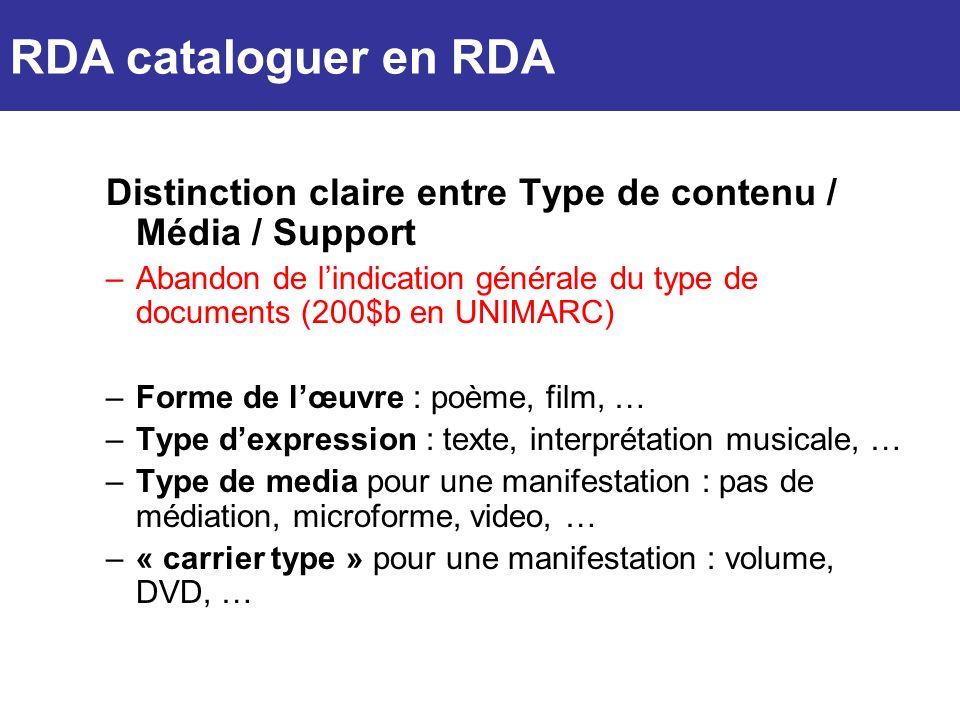 RDA cataloguer en RDADistinction claire entre Type de contenu / Média / Support.