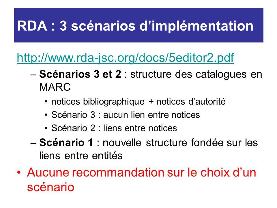 RDA : 3 scénarios d'implémentation