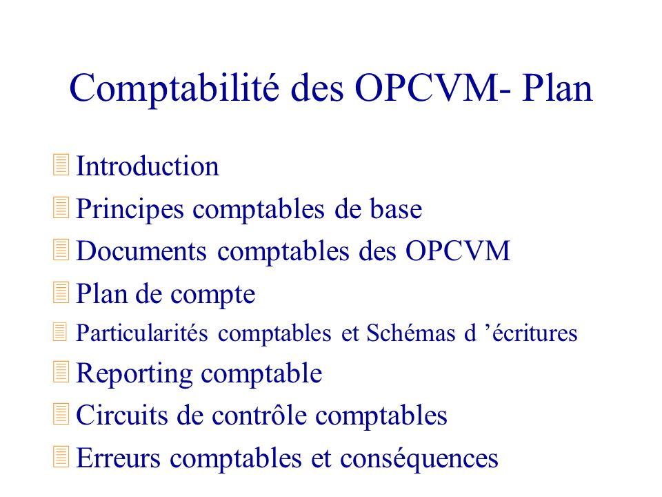 Comptabilité des OPCVM- Plan