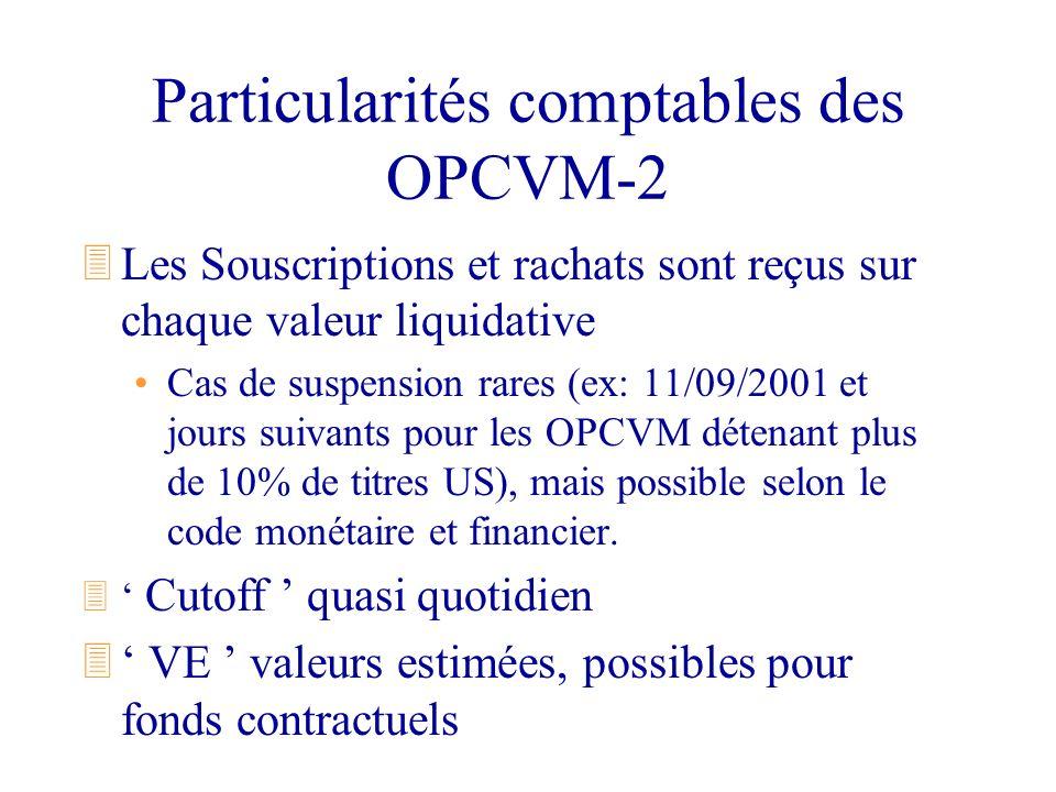 Particularités comptables des OPCVM-2