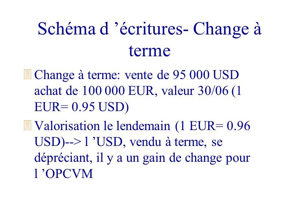 Schéma d 'écritures- Change à terme